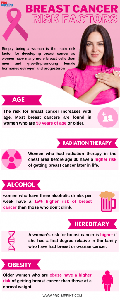 breast cancer risk factors (1)